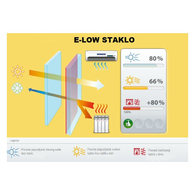 Elow staklo